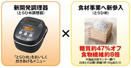 ■タイガー魔法瓶ならではの低糖質生活ソリューション