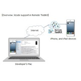 """""""Remote TestKit"""" Now Available to Improve Testing"""