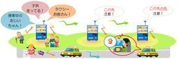 ビーコン通信型地域IoT無線サービスプラットフォームを使ったサービスイメージ