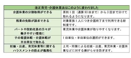お役立ちニュースレター ~平成29年1月1日から「育児・介護休業法」が変わりました。