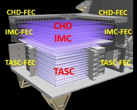 宇宙からの直接観測で3テラ電子ボルトまでの高精度電子識別に初めて成功
