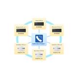 複数拠点/複数UNIVERGE IP-PBXに対応したオフィスCTIサーバ「Extension Power 1.3.0」を販売開始