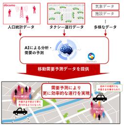 AIタクシーを活用した運用イメージ
