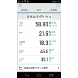 「gooからだログ bodycloud」Android版データ